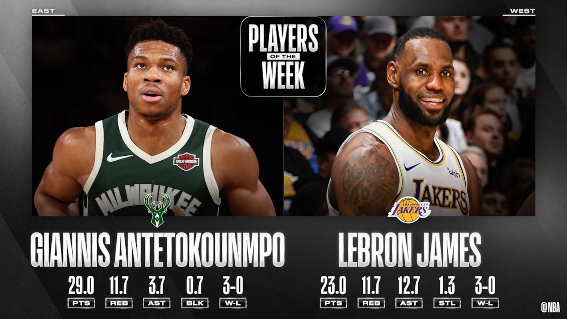 Giannis Antetokounmpo, LeBron James named NBA Players of the Week