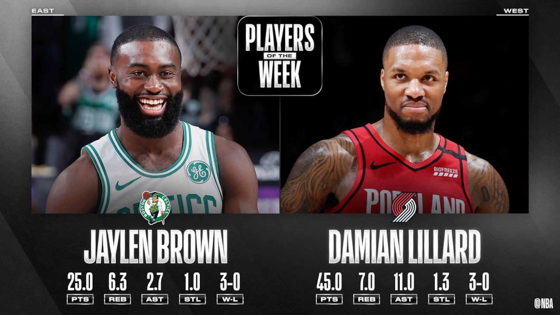 Jaylen Brown, Damian Lillard named NBA Players of the Week