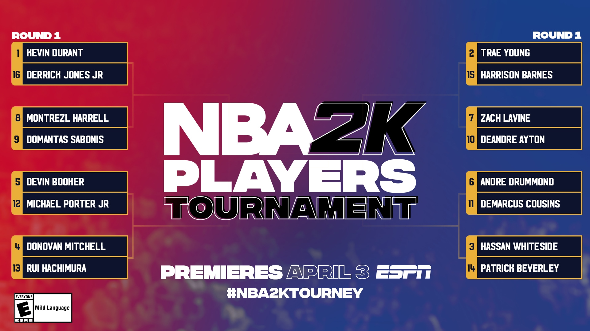 NBA players go head-to-head in 1st 'NBA 2K Players Tournament'