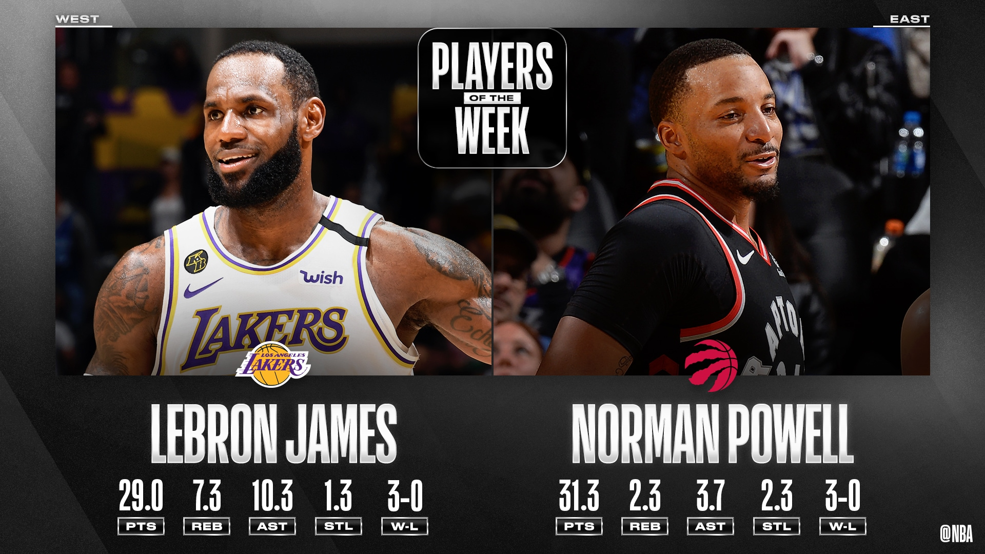 LeBron James, Norman Powell named NBA Players of the Week