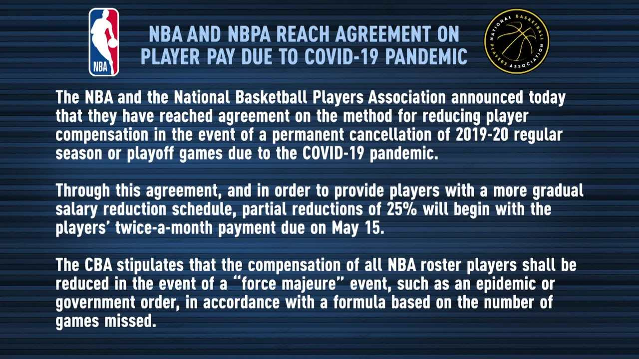 NBA and NBPA reach agreement on player pay due to COVID-19 pandemic