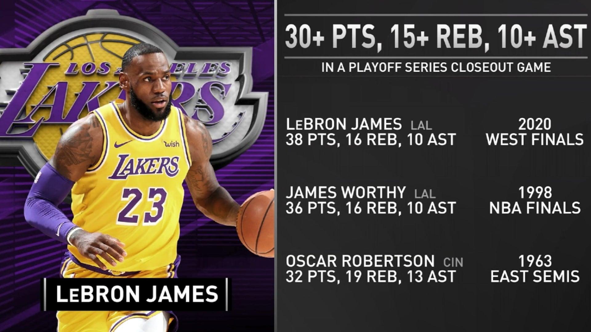 LeBron James leads Lakers back to NBA