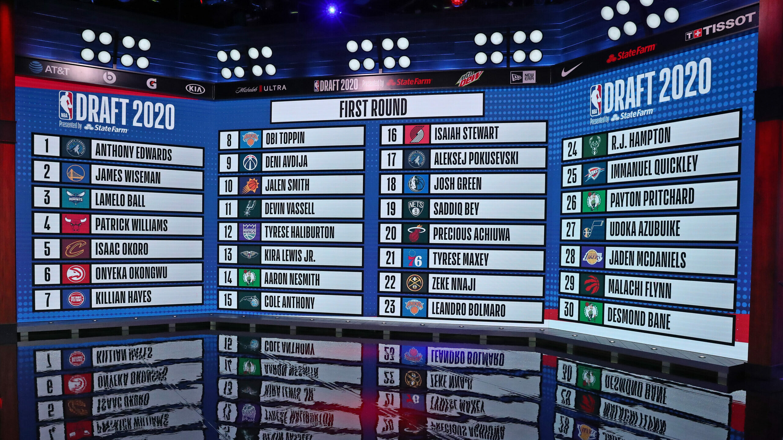 2020 NBA Draft results: Picks 1-60