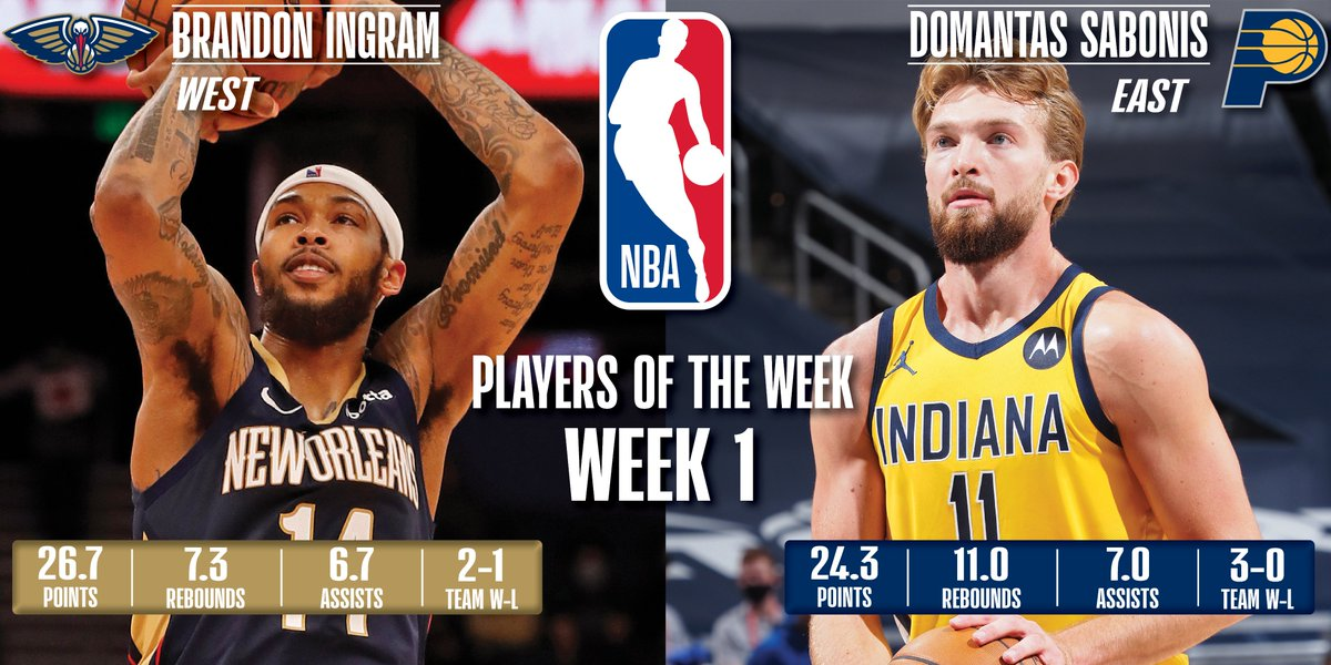Brandon Ingram, Domantas Sabonis named NBA Players of the Week