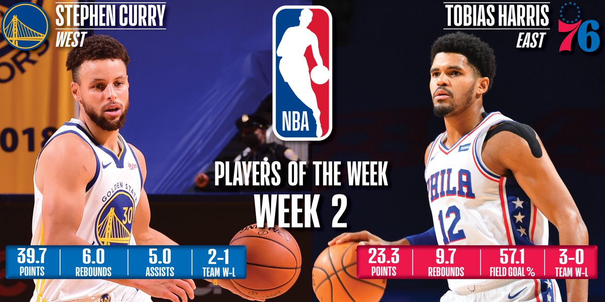 Stephen Curry, Tobias Harris named NBA Players of the Week