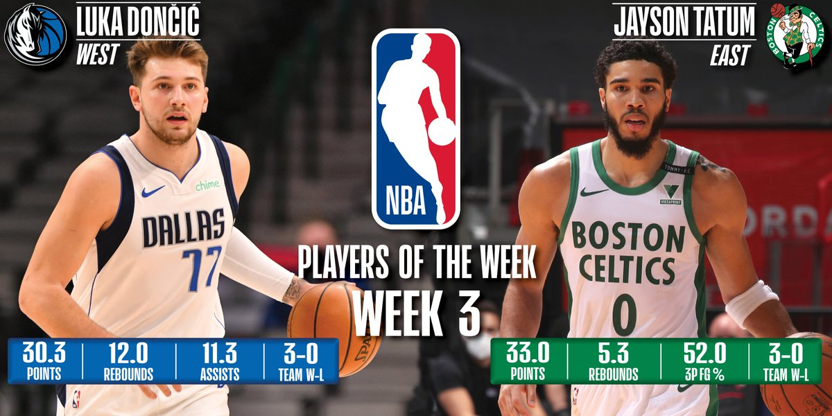 Luka Doncic, Jayson Tatum named NBA Players of the Week