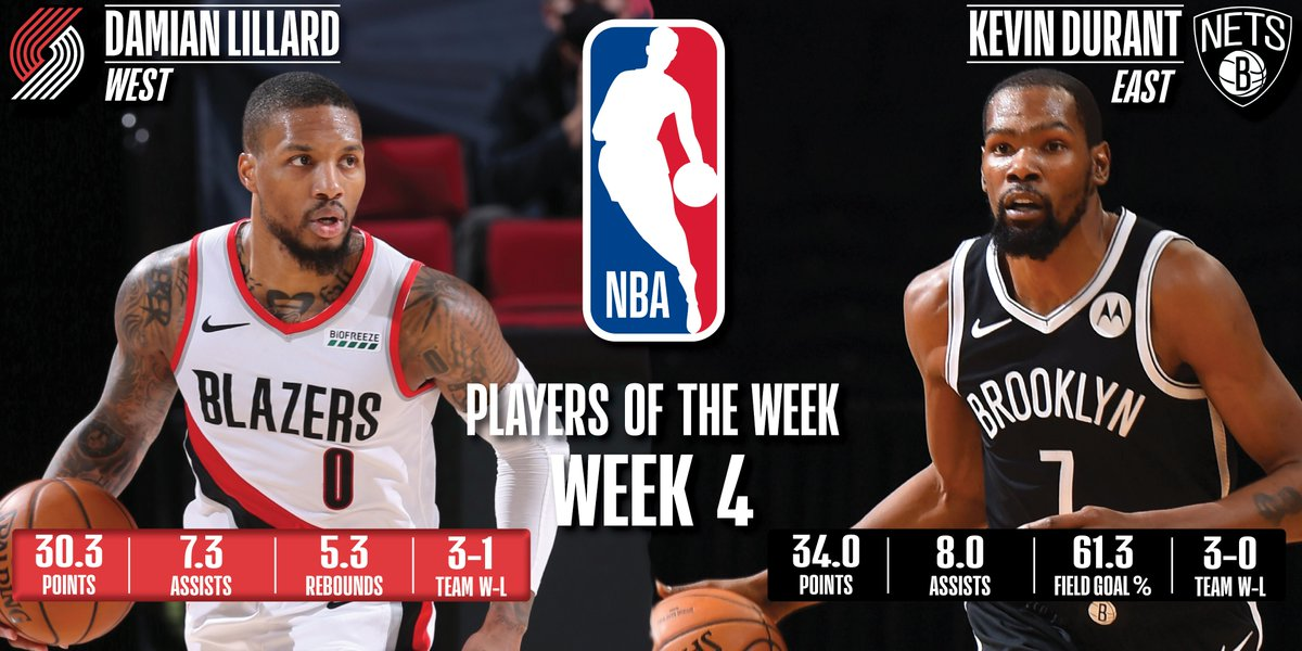 Damian Lillard, Kevin Durant named NBA Players of the Week