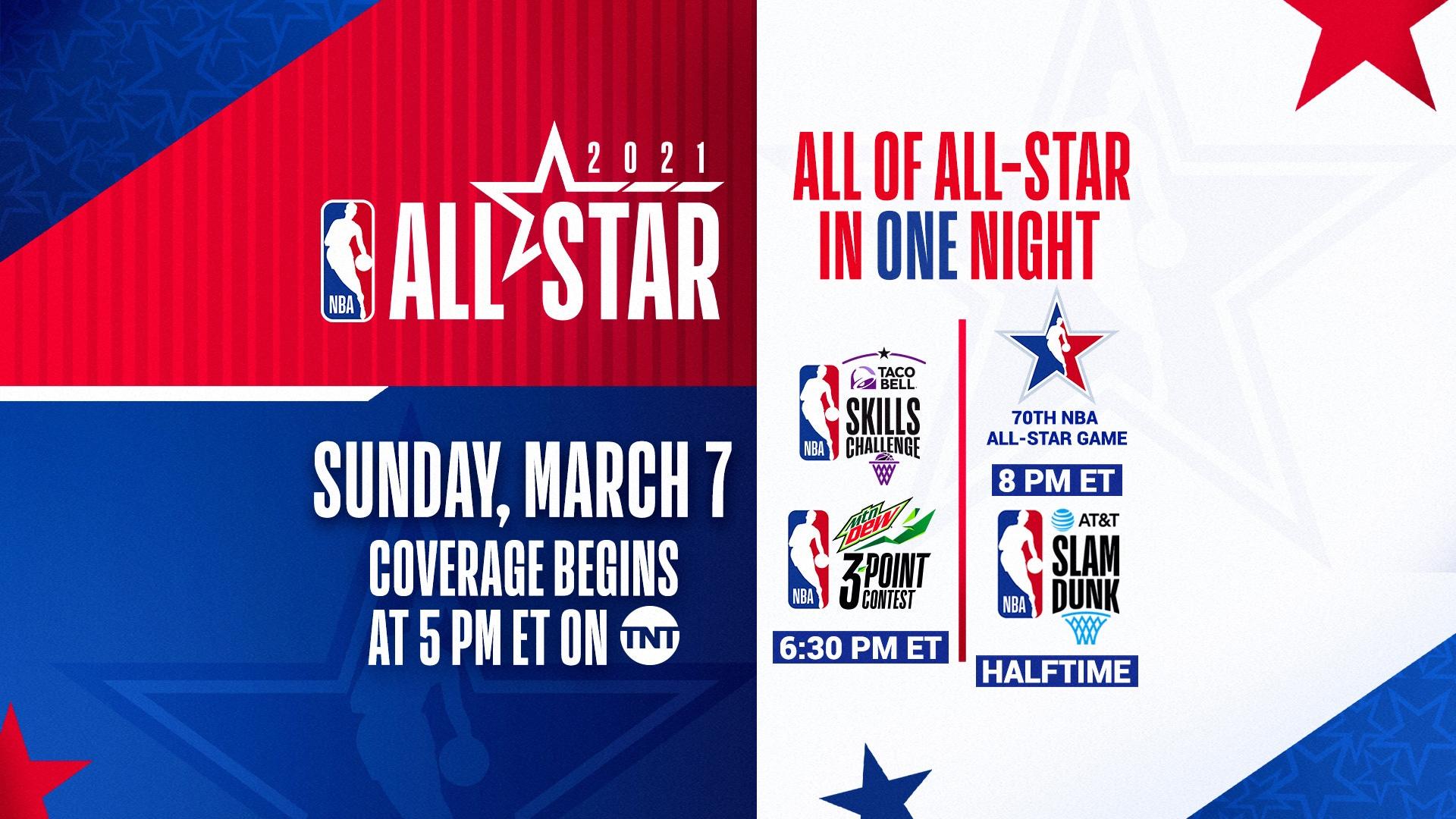 NBA – L'All-Star Game si fa! Ecco il format e le date