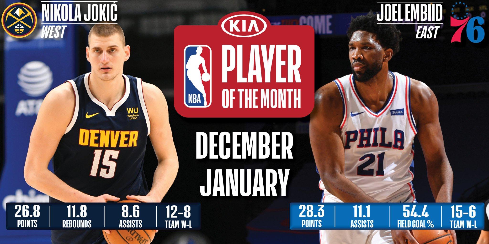 Nikola Jokic, Joel Embiid named Kia NBA Players of the Month