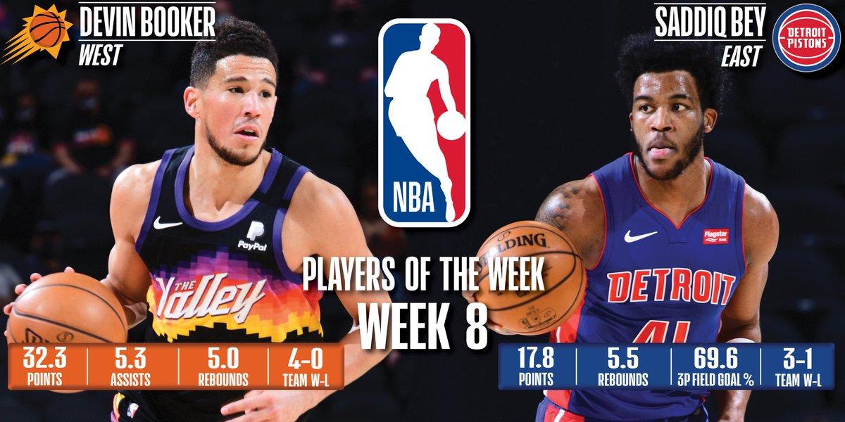 Devin Booker, Saddiq Bey named NBA Players of the Week