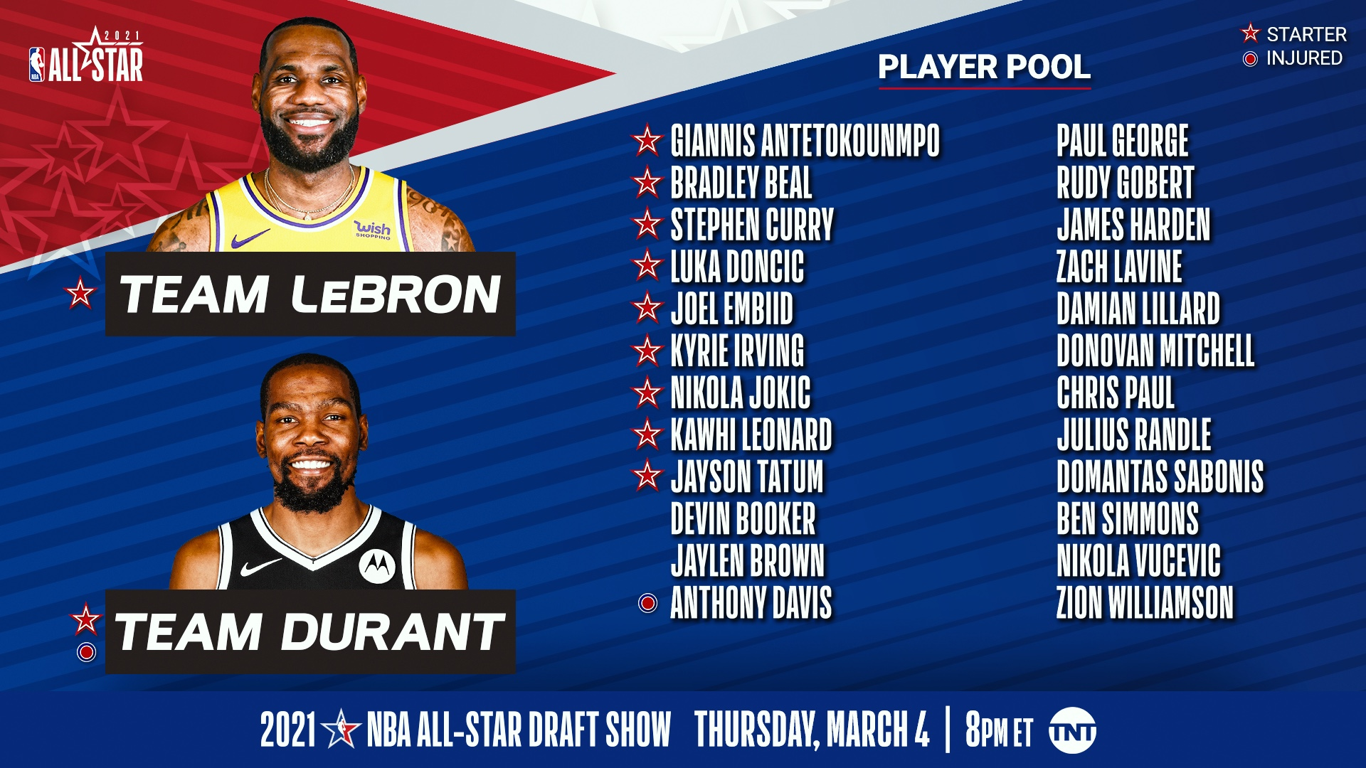 Team LeBron vs. Team Durant: What to know for tonight's NBA All-Star Draft