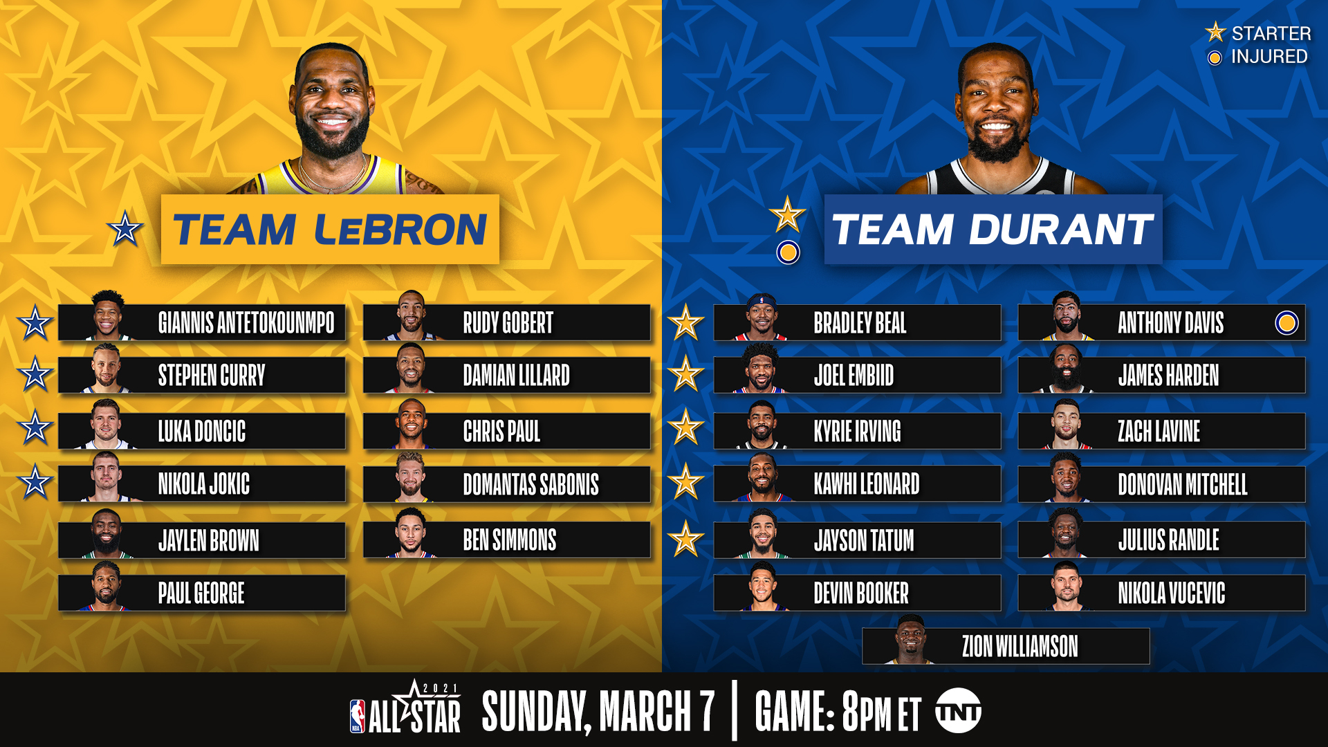 See how Team LeBron stacks up with Team Durant
