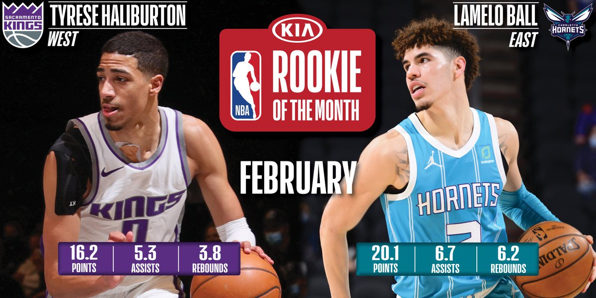 Tyrese Haliburton, LaMelo Ball named Kia NBA Rookies of the Month