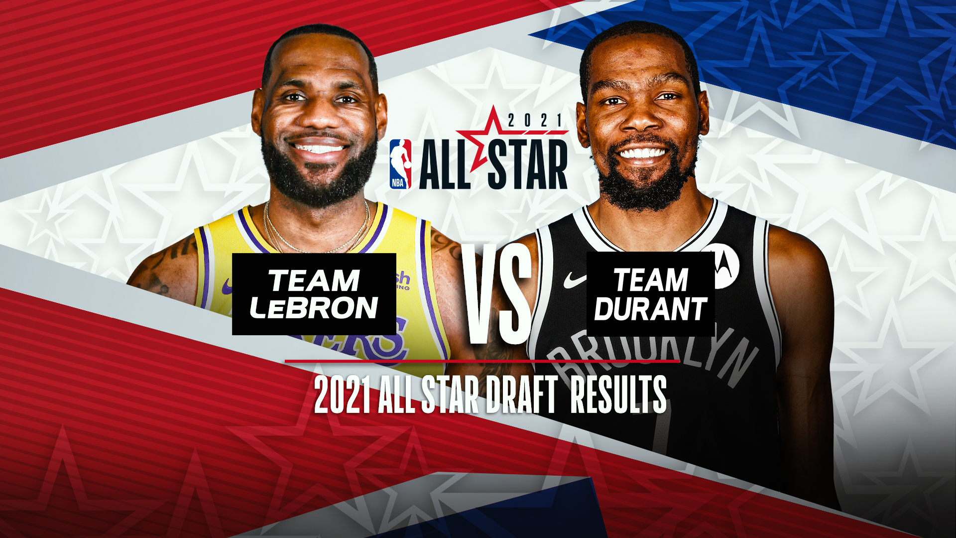 LeBron, Durant draft rosters for 2021 NBA All-Star Game