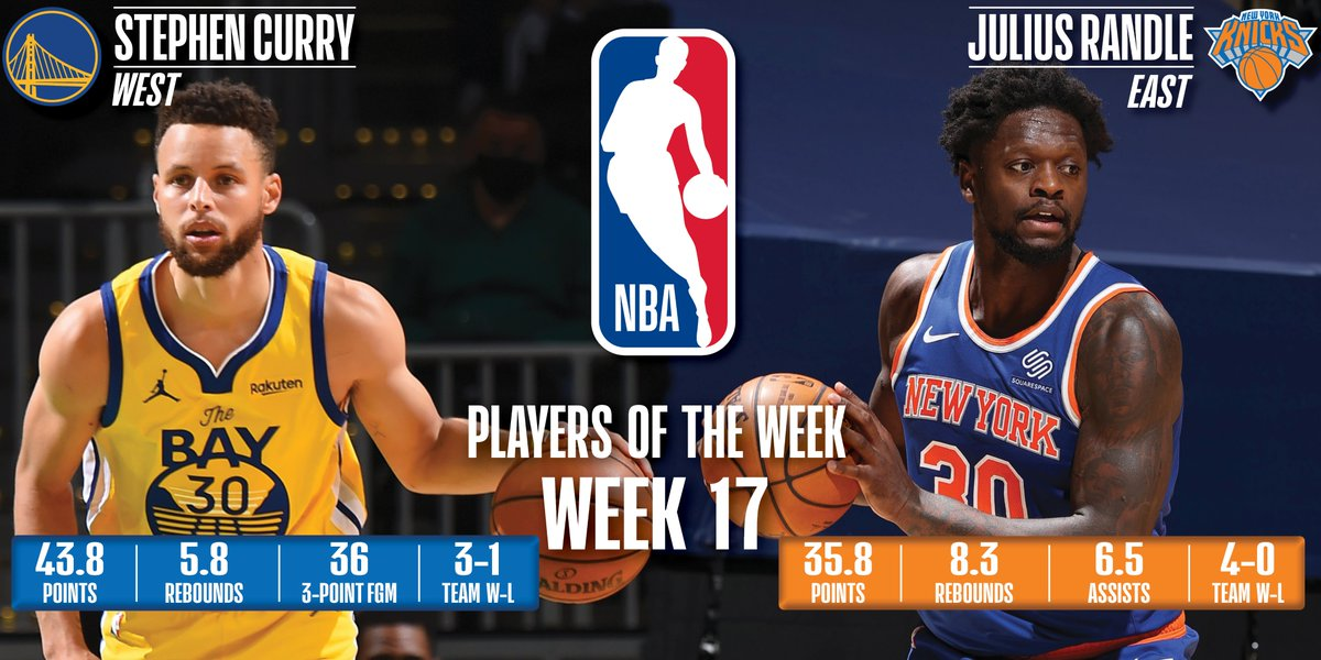 Stephen Curry, Julius Randle named NBA Players of the Week