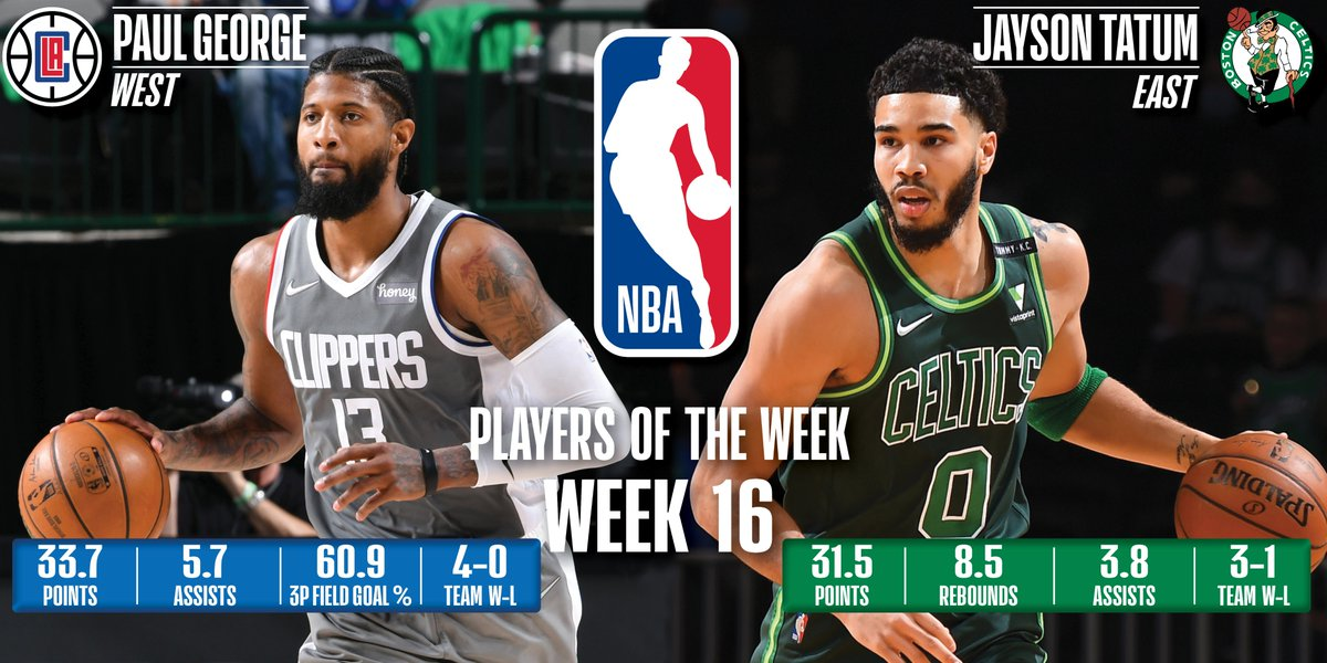 Paul George, Jayson Tatum named NBA Players of the Week