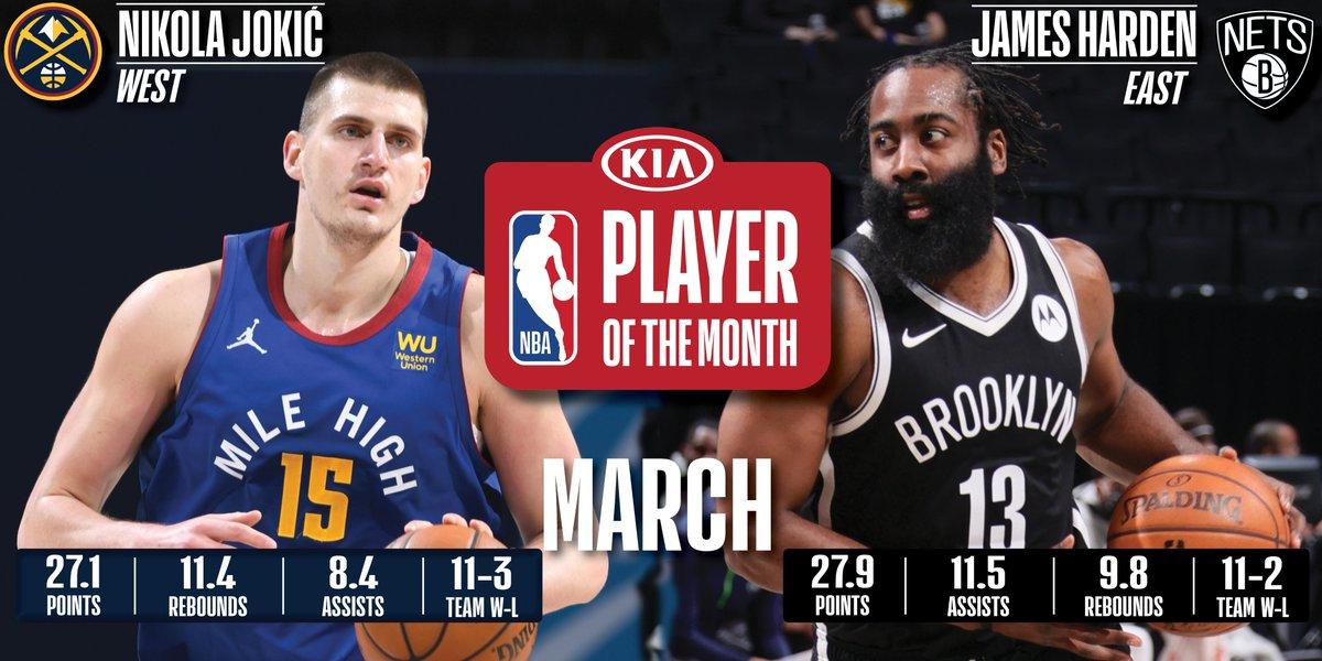 Nikola Jokic, James Harden named Kia NBA Players of the Month