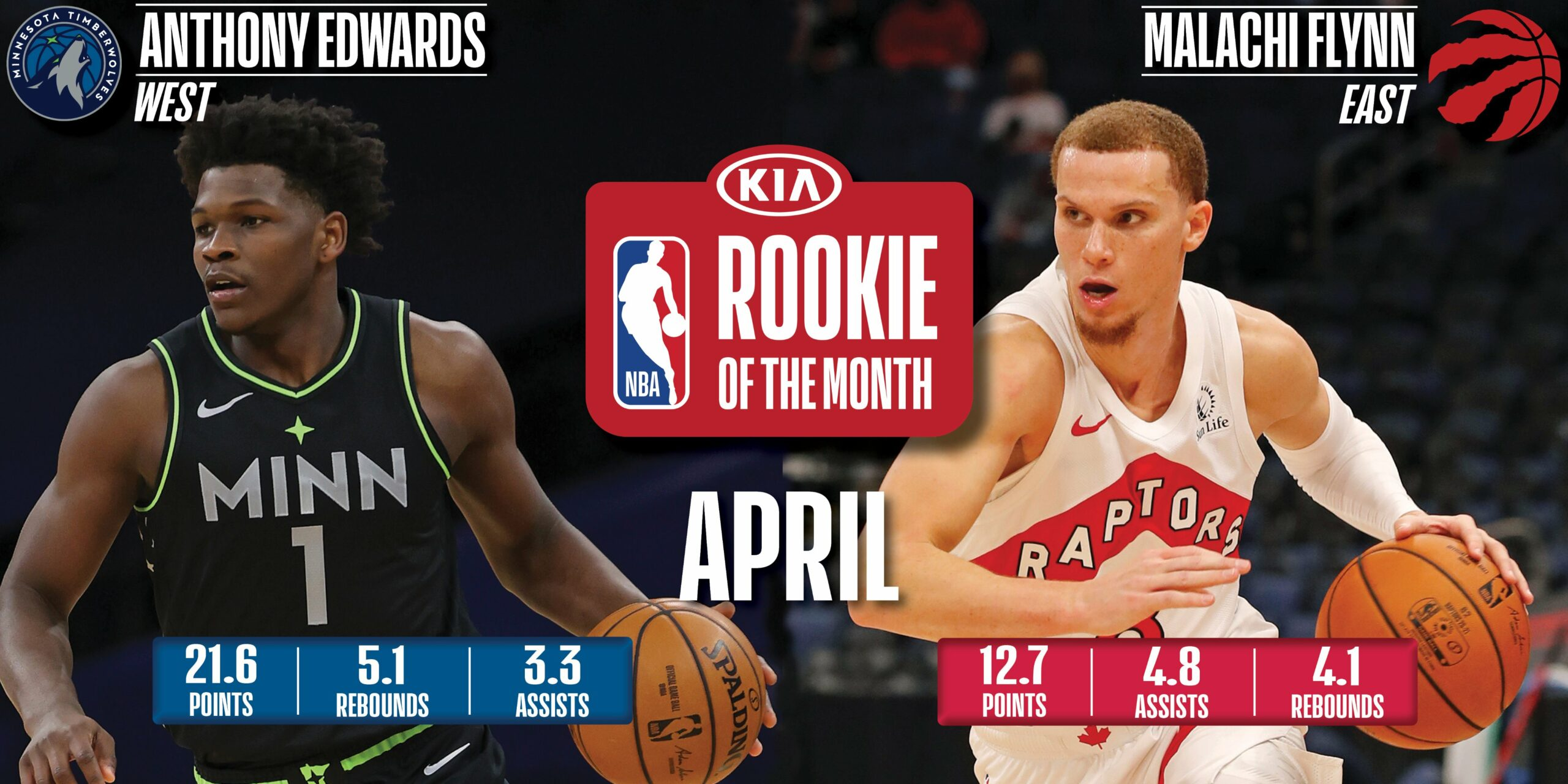 Anthony Edwards, Malachi Flynn named Kia NBA Rookies of the Month