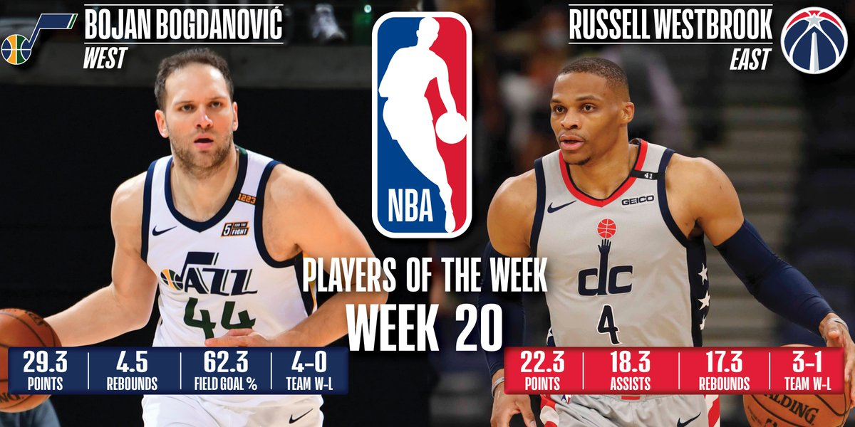 Russell Westbrook, Bojan Bogdanovic named NBA Players of the Week