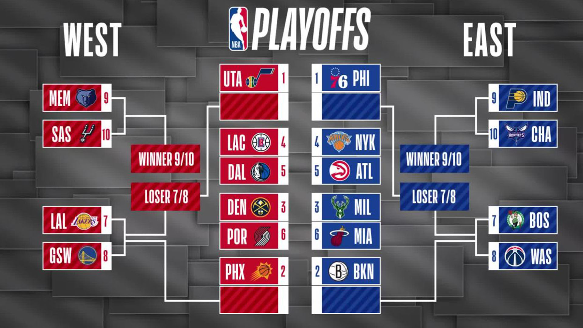 Playoff, Play-In teams set for 2021 playoffs