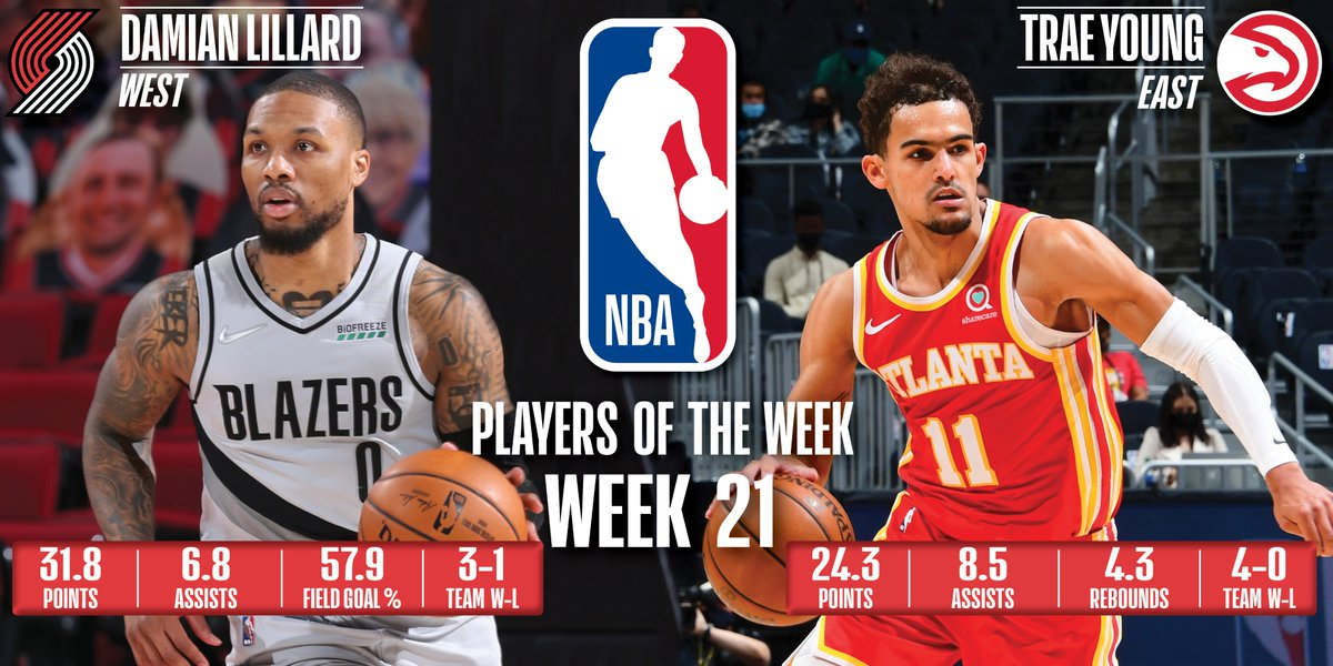 Damian Lillard, Trae Young named NBA Players of the Week