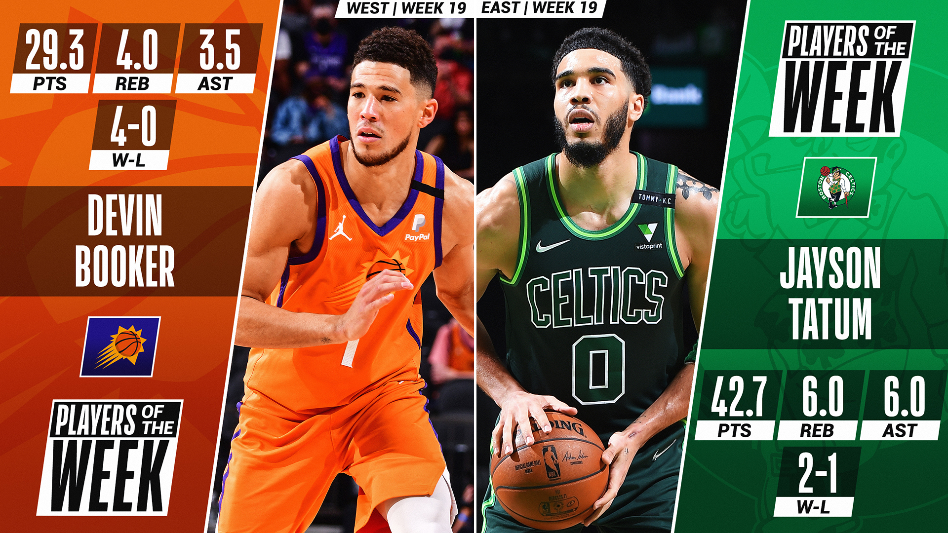 Devin Booker, Jayson Tatum named NBA Players of the Week