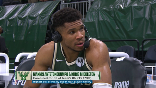 Giannis: 'We played together and trusted each other'