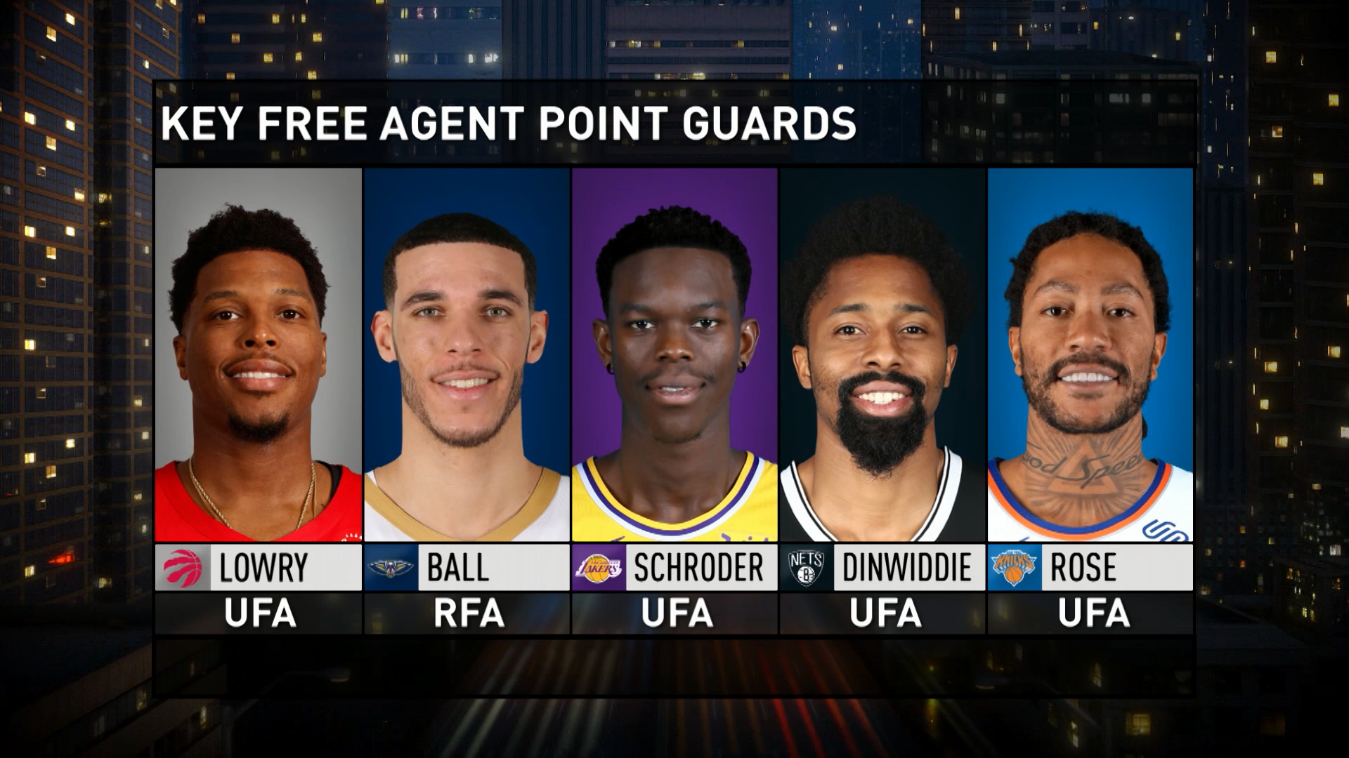 Breaking down the top point guards available to sign