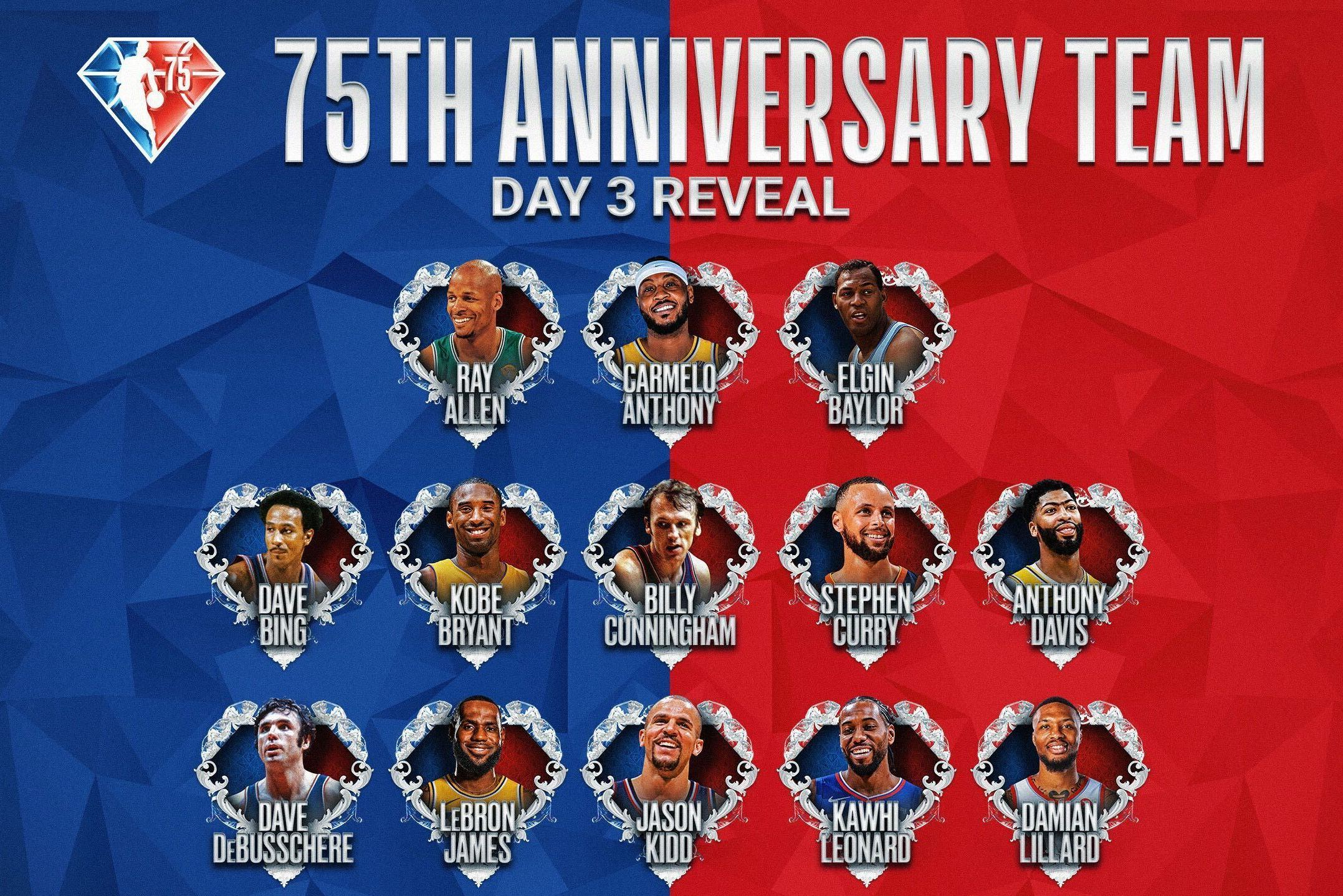 Twitter reacts to final players named to NBA 75th Anniversary Team