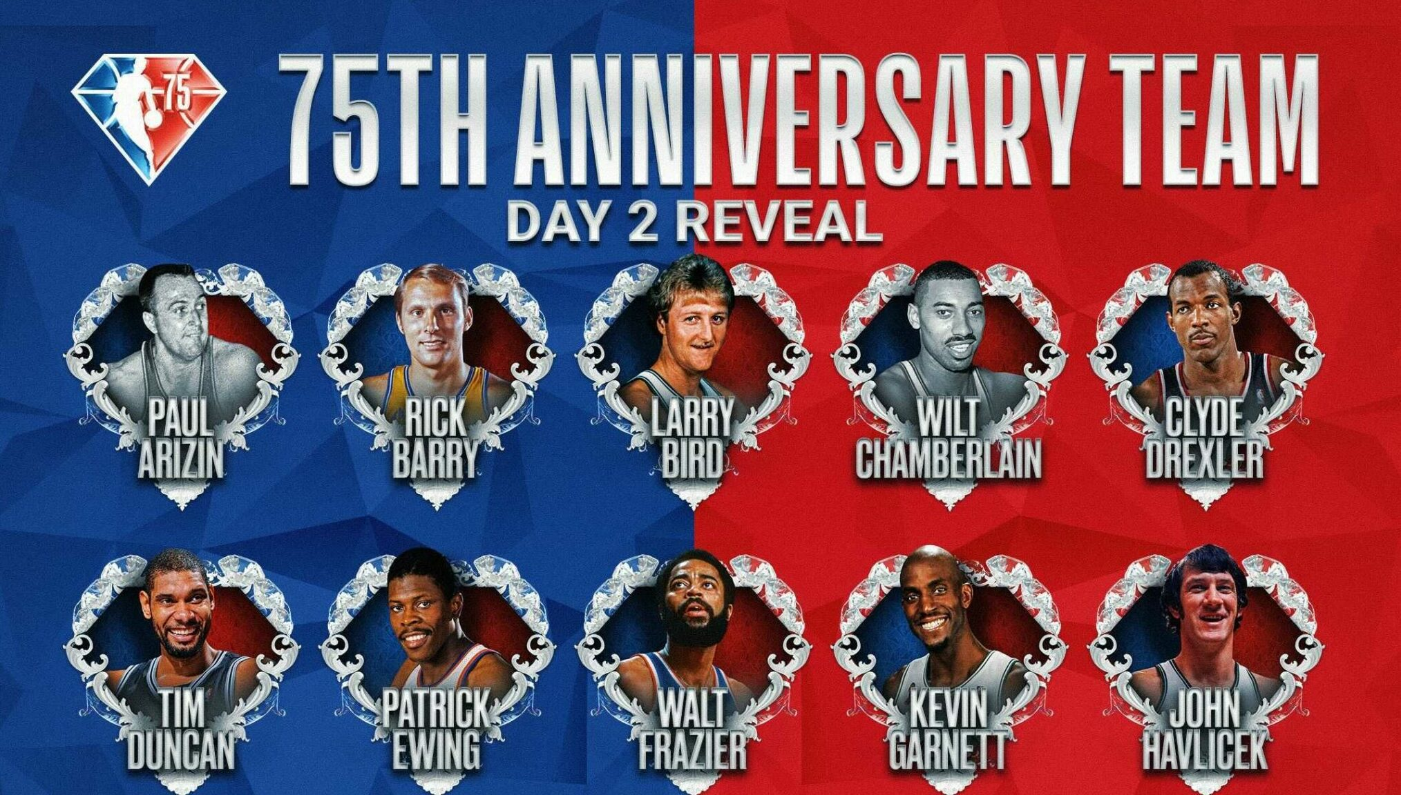 Twitter reacts to next 25 players named to NBA 75